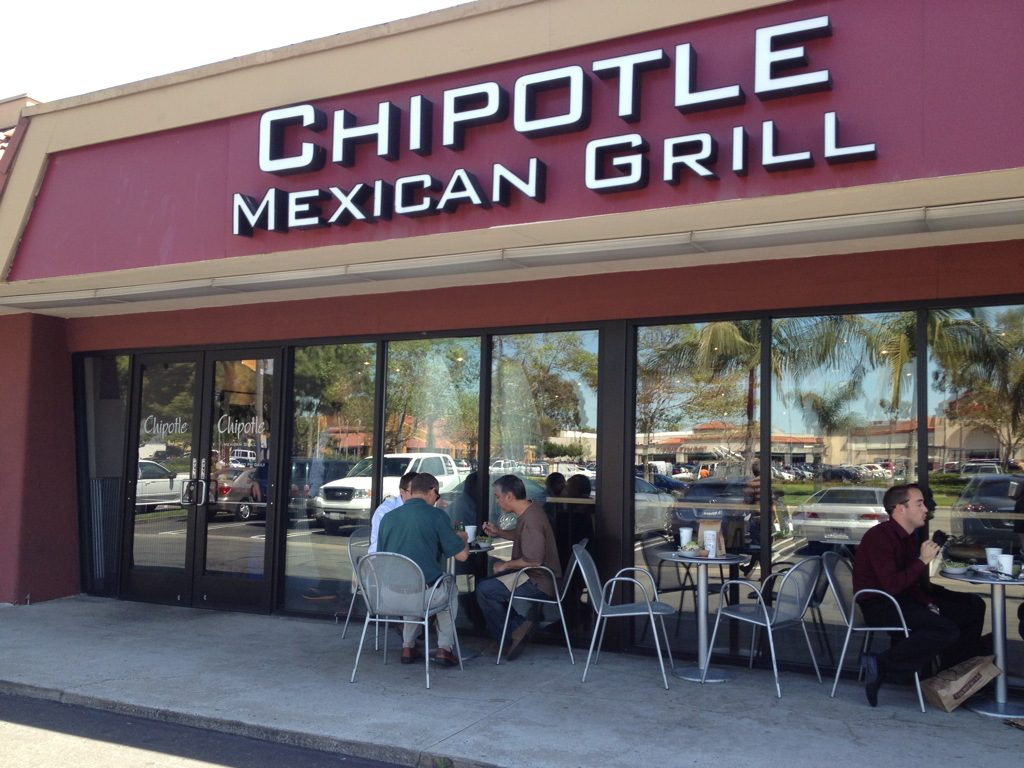 chipotle grill case study Chiplote mexican grill case study based on the case above answe the following questions 1 what is your assessment of the ways in which chipotle.