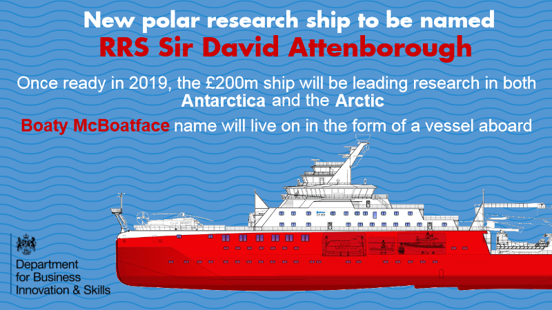 RRS David Attenborough