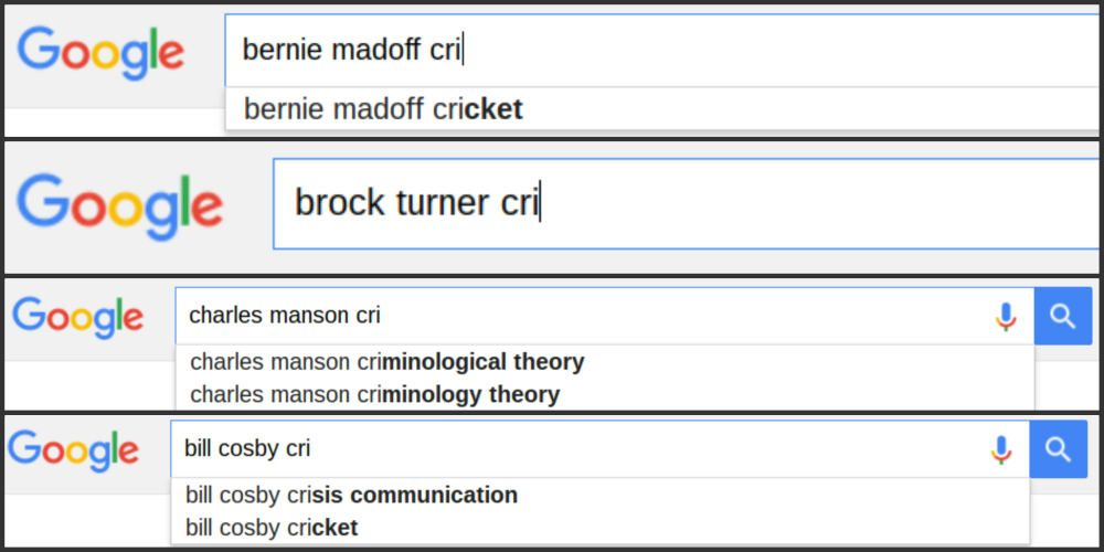 google searches 2