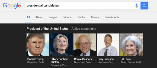 presidential candidates 27 July 2016