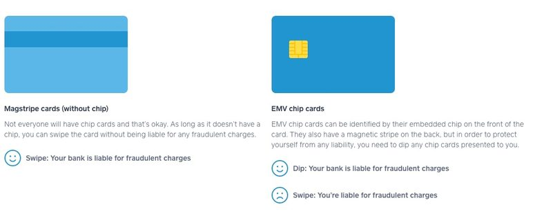 EMV_Liability_Shift_-_We've_Got_You_Covered___Square