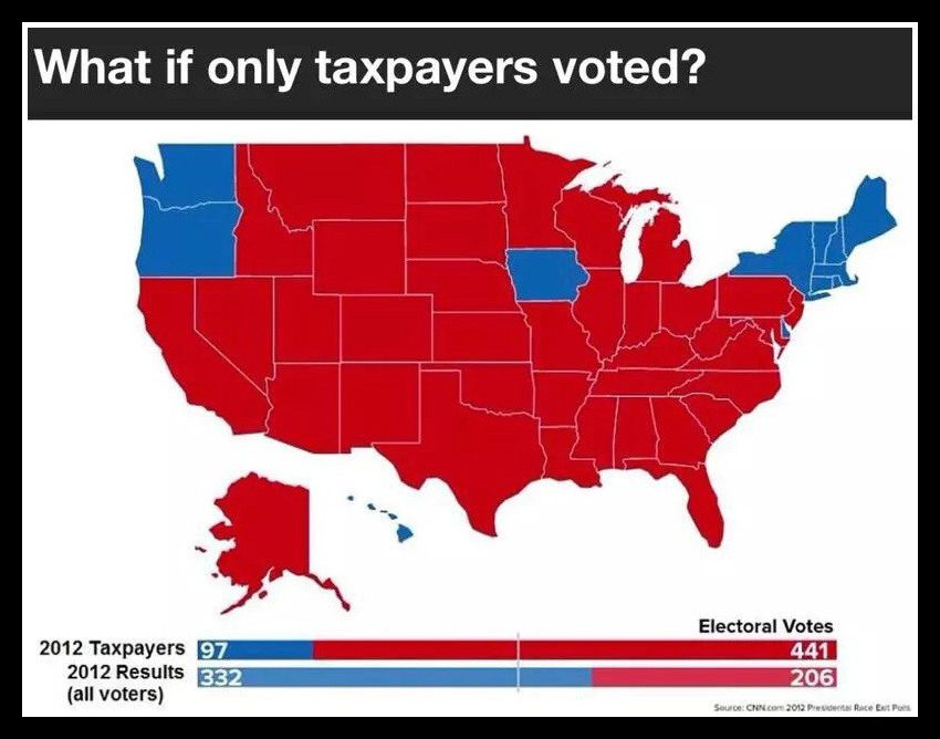 FACT CHECK What If Only Taxpayers Voted
