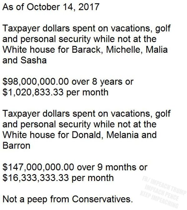 Which President Cost The Most Vacations: FACT CHECK: Is Trump Spending More Taxpayer Dollars On