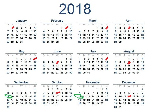 fact check 2018 s amazing calendar