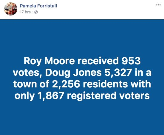 _9__Roy_Moore_received_953_votes__Doug_Jones_5_327____-_Pamela_Forristall