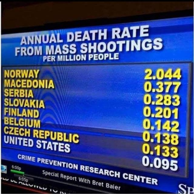 the serious problem of mass shooting in the united states The yearly lists can be found on individual pages at gun violence archive 2013 mass shooting list 2014 mass shooting list 2015 mass shooting list.