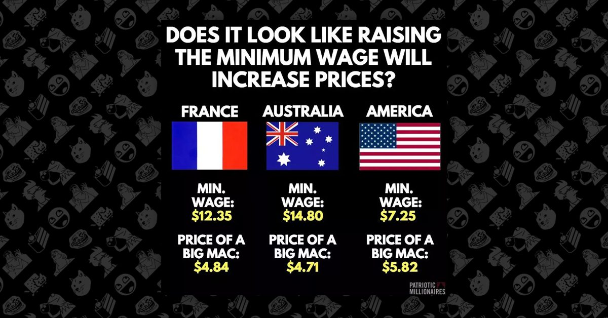 fact check  are these the average minimum wages and big