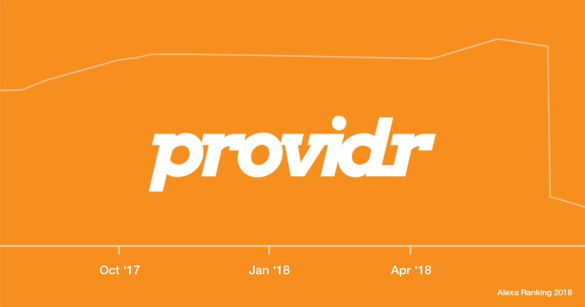 """Media Firm """"Providr"""" Allegedly Owes Money to Several Angry Facebook Publishers"""